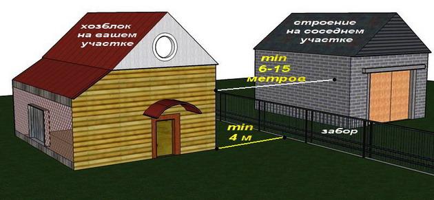 Схематическое отображение от жилого помещения до соседей с учетом